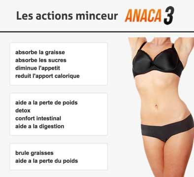opinione Anaca3